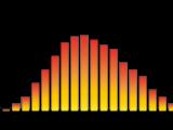 en-DLI-Daily-Light-Integral-sample-one-day