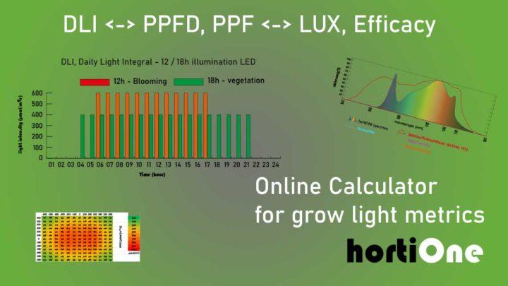 Online-Calculator-Tools-Grow-Light-Metrics-Lux-PPFD